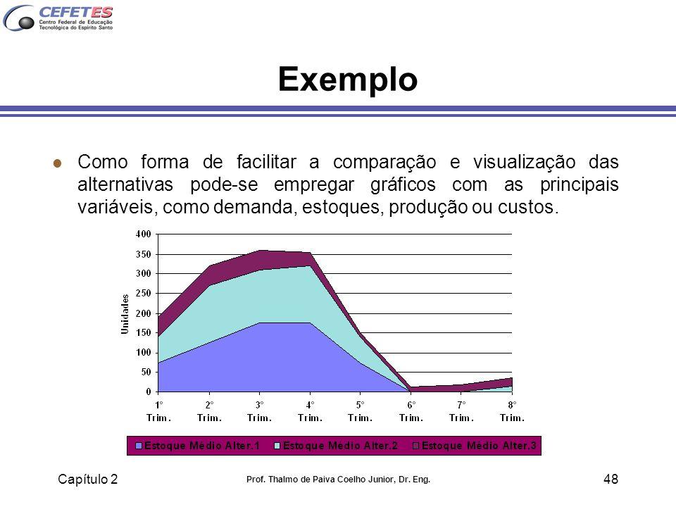 Capítulo 2 Prof. Thalmo de Paiva Coelho Junior, Dr. Eng. 48 Exemplo l Como forma de facilitar a comparação e visualização das alternativas pode-se emp