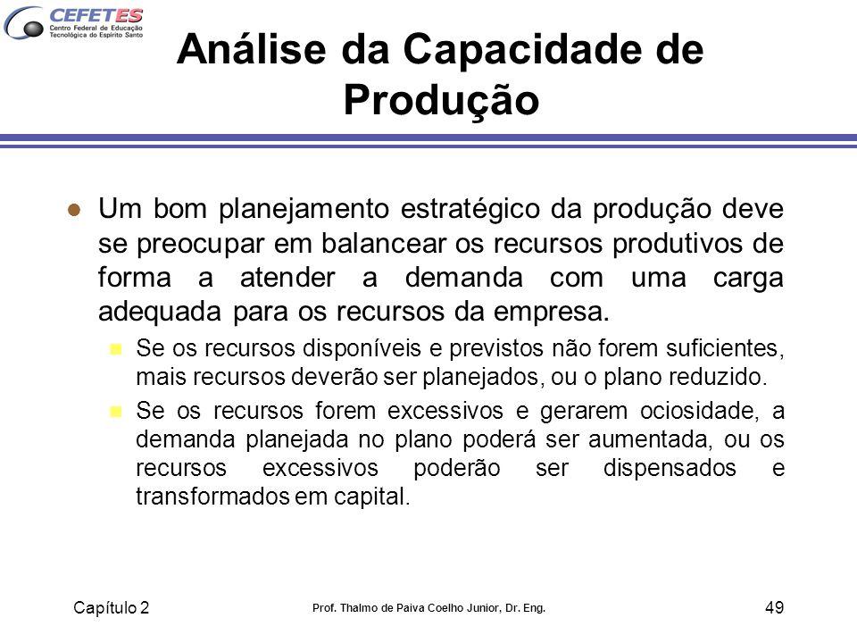 Capítulo 2 Prof. Thalmo de Paiva Coelho Junior, Dr. Eng. 49 Análise da Capacidade de Produção l Um bom planejamento estratégico da produção deve se pr