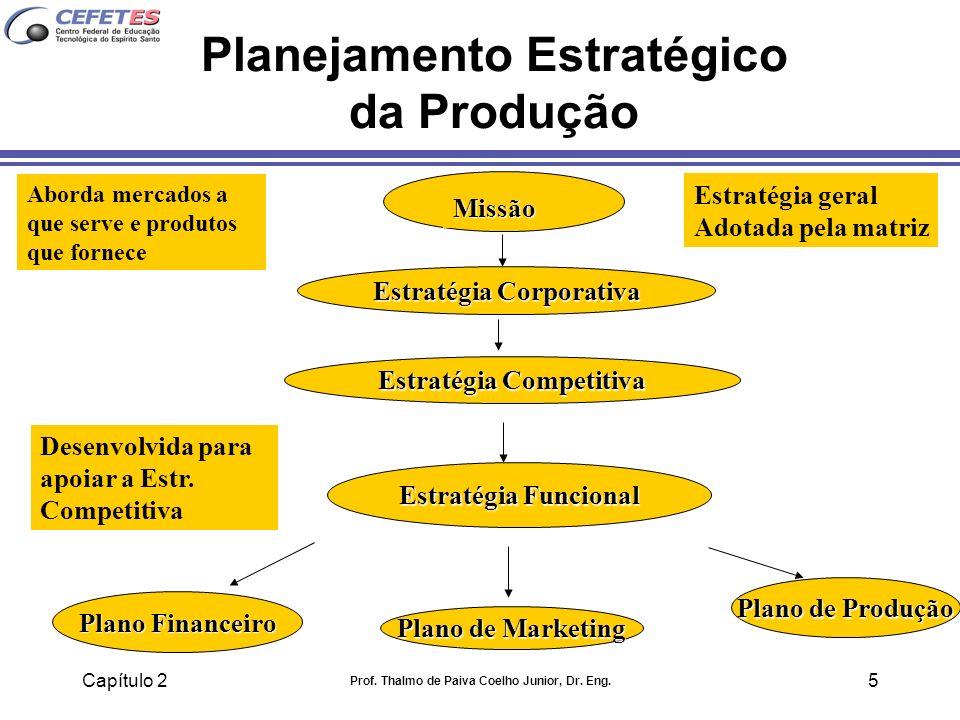 Capítulo 2 Prof. Thalmo de Paiva Coelho Junior, Dr. Eng. 5 Planejamento Estratégico da Produção Missão Estratégia Corporativa Estratégia Competitiva E