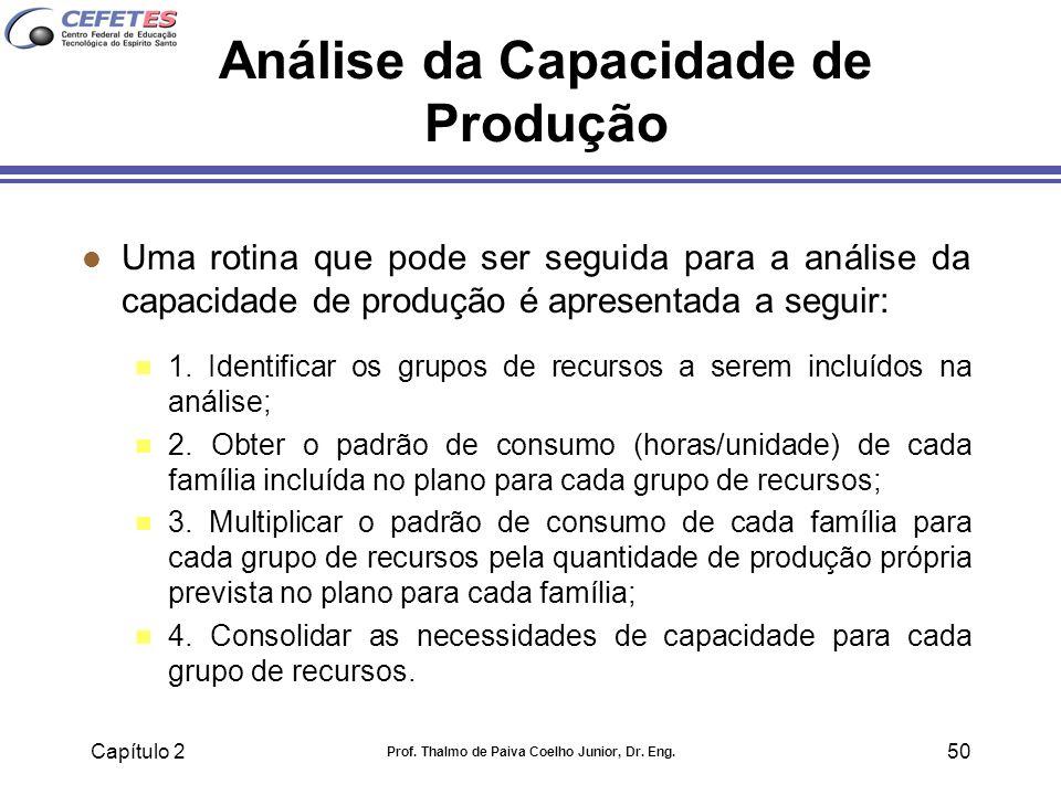 Capítulo 2 Prof. Thalmo de Paiva Coelho Junior, Dr. Eng. 50 Análise da Capacidade de Produção l Uma rotina que pode ser seguida para a análise da capa