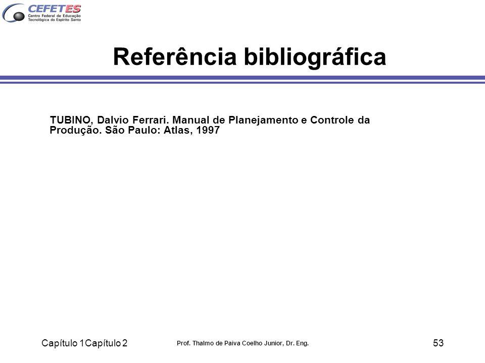 Capítulo 1Capítulo 2 Prof. Thalmo de Paiva Coelho Junior, Dr. Eng. 53 Referência bibliográfica TUBINO, Dalvio Ferrari. Manual de Planejamento e Contro