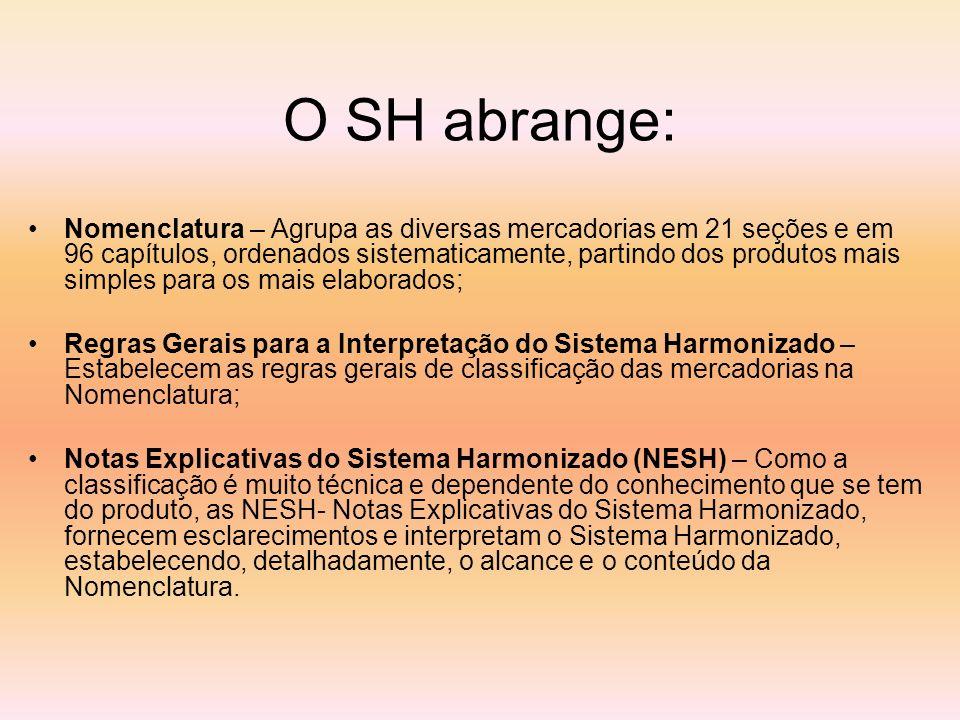 O SH abrange: Nomenclatura – Agrupa as diversas mercadorias em 21 seções e em 96 capítulos, ordenados sistematicamente, partindo dos produtos mais sim
