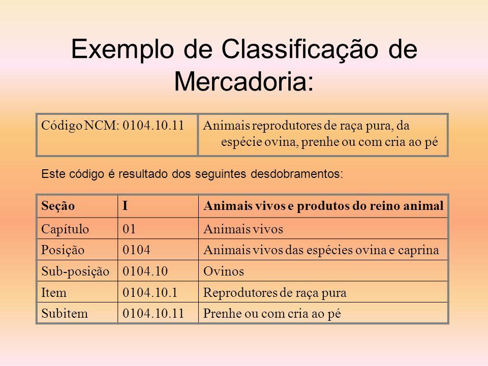 Exemplo de Classificação de Mercadoria: SeçãoIAnimais vivos e produtos do reino animal Capítulo01Animais vivos Posição0104Animais vivos das espécies o