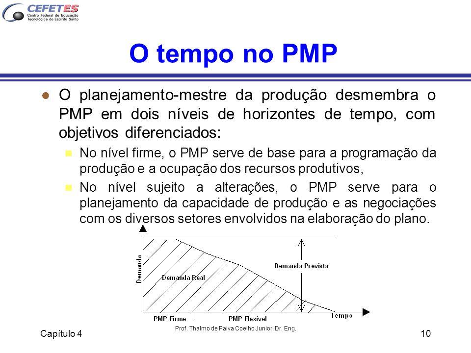 Capítulo 4 Prof. Thalmo de Paiva Coelho Junior, Dr. Eng. 10 O tempo no PMP l O planejamento-mestre da produção desmembra o PMP em dois níveis de horiz