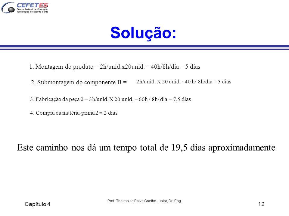 Capítulo 4 Prof. Thalmo de Paiva Coelho Junior, Dr. Eng. 12 Solução: 1. Montagem do produto = 2h/unid.x20unid. = 40h/8h/dia = 5 dias 2. Submontagem do