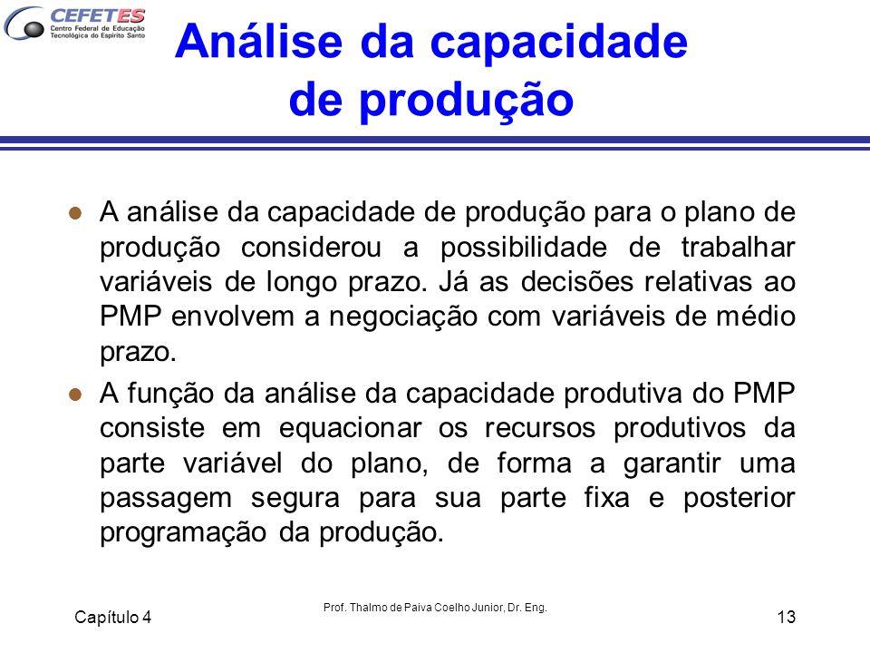 Capítulo 4 Prof. Thalmo de Paiva Coelho Junior, Dr. Eng. 13 Análise da capacidade de produção l A análise da capacidade de produção para o plano de pr
