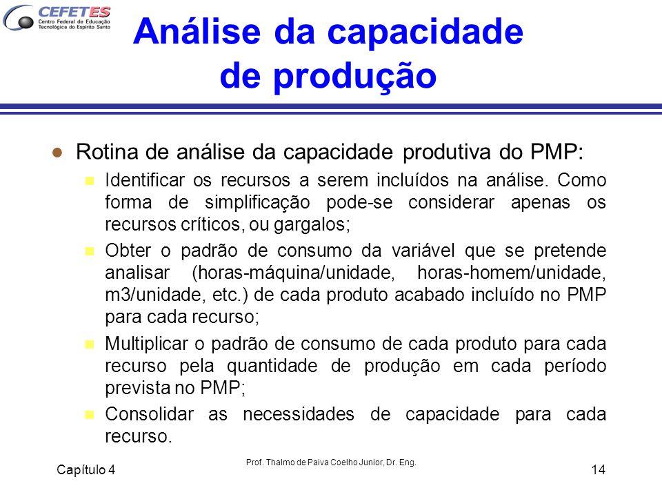 Capítulo 4 Prof. Thalmo de Paiva Coelho Junior, Dr. Eng. 14 Análise da capacidade de produção l Rotina de análise da capacidade produtiva do PMP: n Id