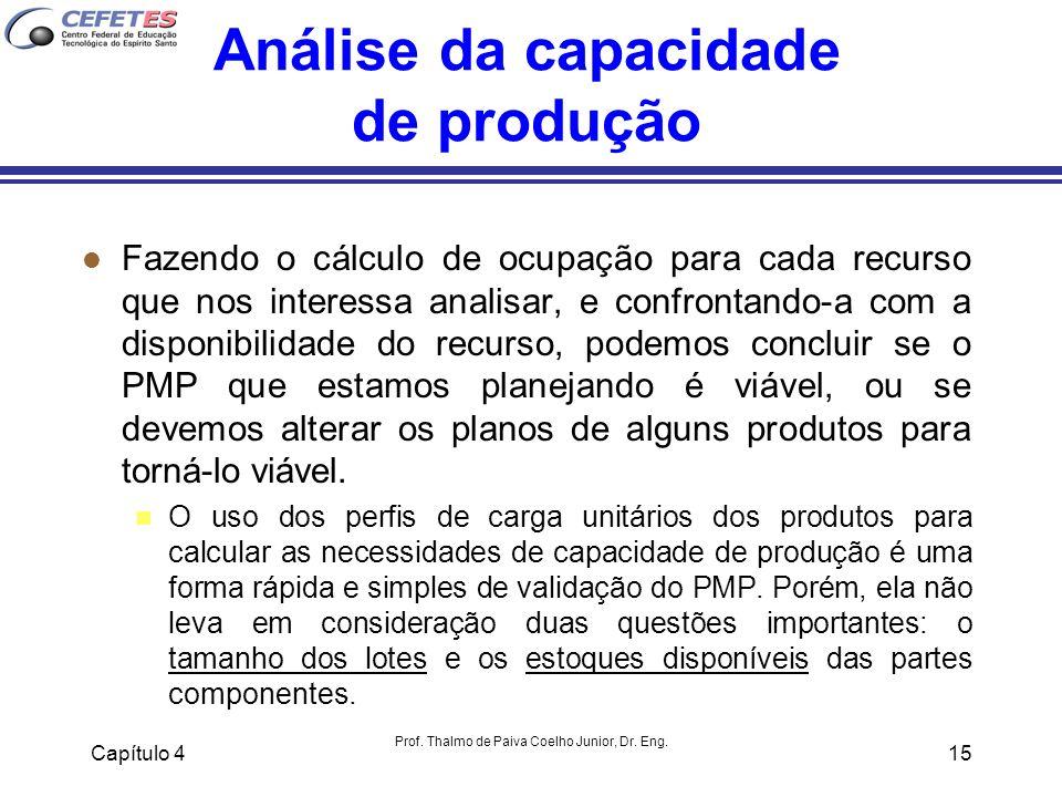 Capítulo 4 Prof. Thalmo de Paiva Coelho Junior, Dr. Eng. 15 Análise da capacidade de produção l Fazendo o cálculo de ocupação para cada recurso que no