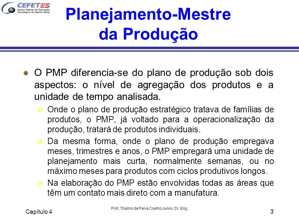 Capítulo 4 Prof. Thalmo de Paiva Coelho Junior, Dr. Eng. 3 Planejamento-Mestre da Produção l O PMP diferencia-se do plano de produção sob dois aspecto