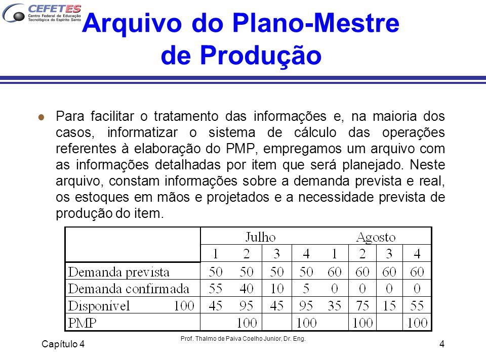 Capítulo 4 Prof. Thalmo de Paiva Coelho Junior, Dr. Eng. 4 Arquivo do Plano-Mestre de Produção l Para facilitar o tratamento das informações e, na mai