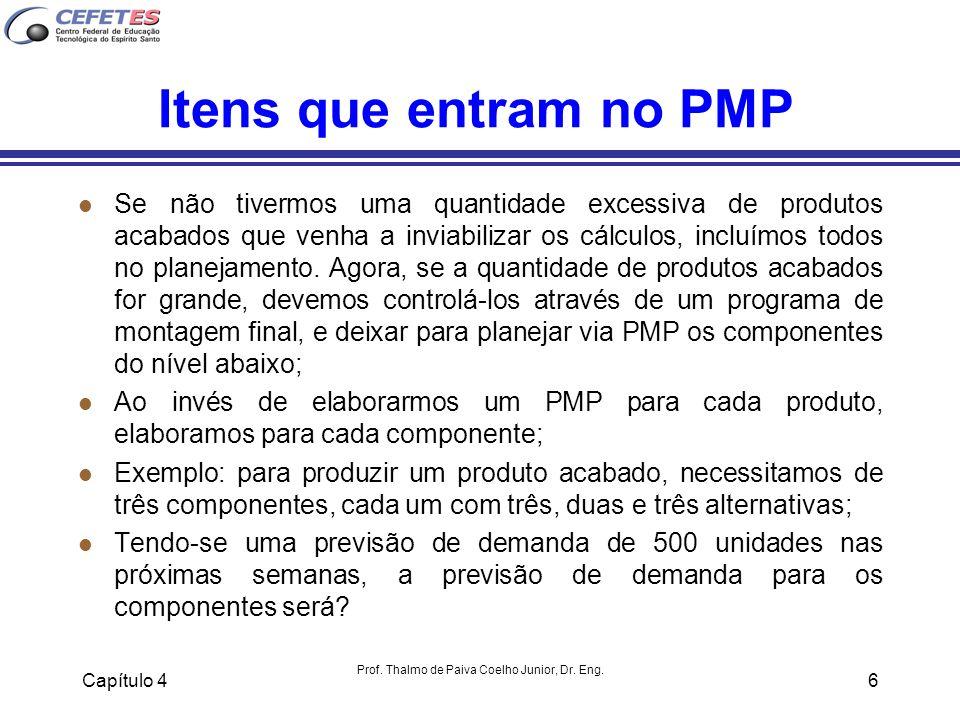 Capítulo 4 Prof. Thalmo de Paiva Coelho Junior, Dr. Eng. 6 Itens que entram no PMP l Se não tivermos uma quantidade excessiva de produtos acabados que