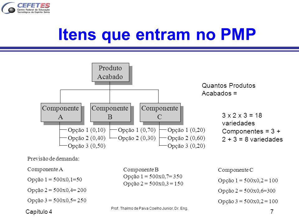 Capítulo 4 Prof. Thalmo de Paiva Coelho Junior, Dr. Eng. 7 Itens que entram no PMP Produto Acabado Componente A B C Opção 1 (0,10) Opção 2 (0,40) Opçã