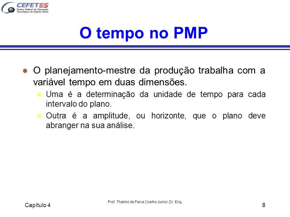 Capítulo 4 Prof. Thalmo de Paiva Coelho Junior, Dr. Eng. 8 O tempo no PMP l O planejamento-mestre da produção trabalha com a variável tempo em duas di