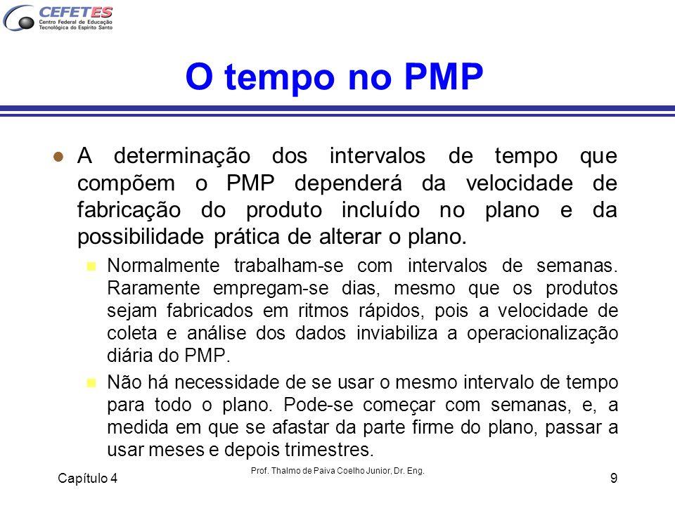 Capítulo 4 Prof. Thalmo de Paiva Coelho Junior, Dr. Eng. 9 O tempo no PMP l A determinação dos intervalos de tempo que compõem o PMP dependerá da velo