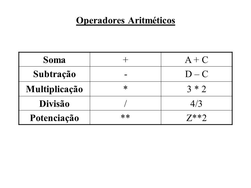 Operadores Aritméticos Soma+A + C Subtração-D – C Multiplicação*3 * 2 Divisão/4/3 Potenciação**Z**2