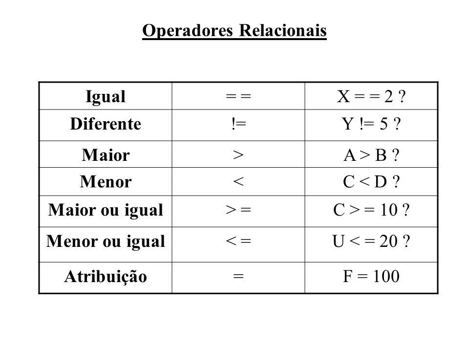 Operadores Relacionais Igual= X = = 2 ? Diferente!=Y != 5 ? Maior>A > B ? Menor<C < D ? Maior ou igual> =C > = 10 ? Menor ou igual< =U < = 20 ? Atribu