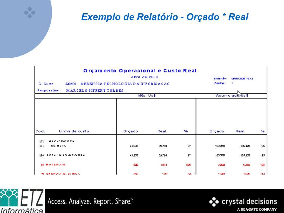 A SEAGATE COMPANY Exemplo de Relatório - Orçado * Real