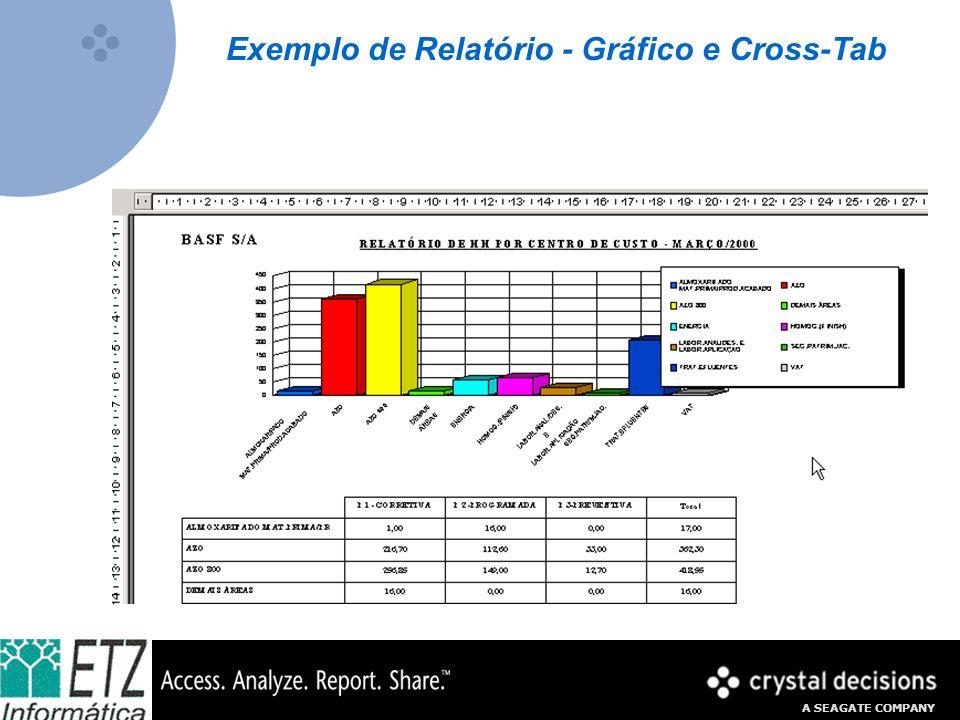 A SEAGATE COMPANY Exemplo de Relatório - Gráfico e Cross-Tab