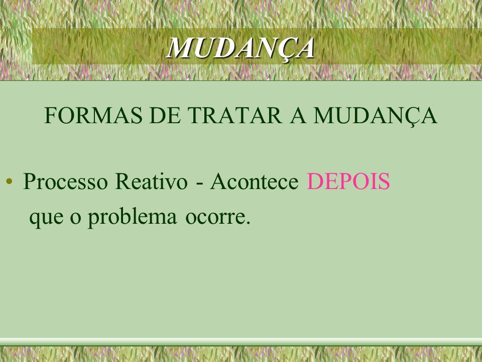 MUDANÇA FORMAS DE TRATAR A MUDANÇA Processo Reativo - Acontece DEPOIS que o problema ocorre.