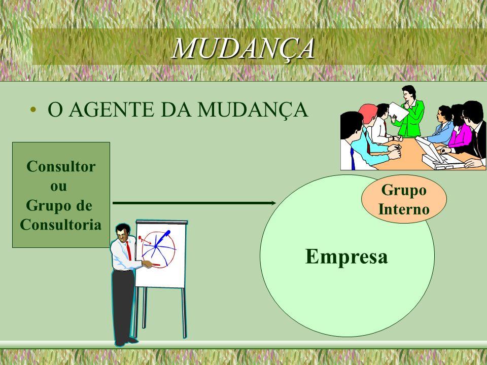 MUDANÇA O AGENTE DA MUDANÇA Empresa Consultor ou Grupo de Consultoria Grupo Interno