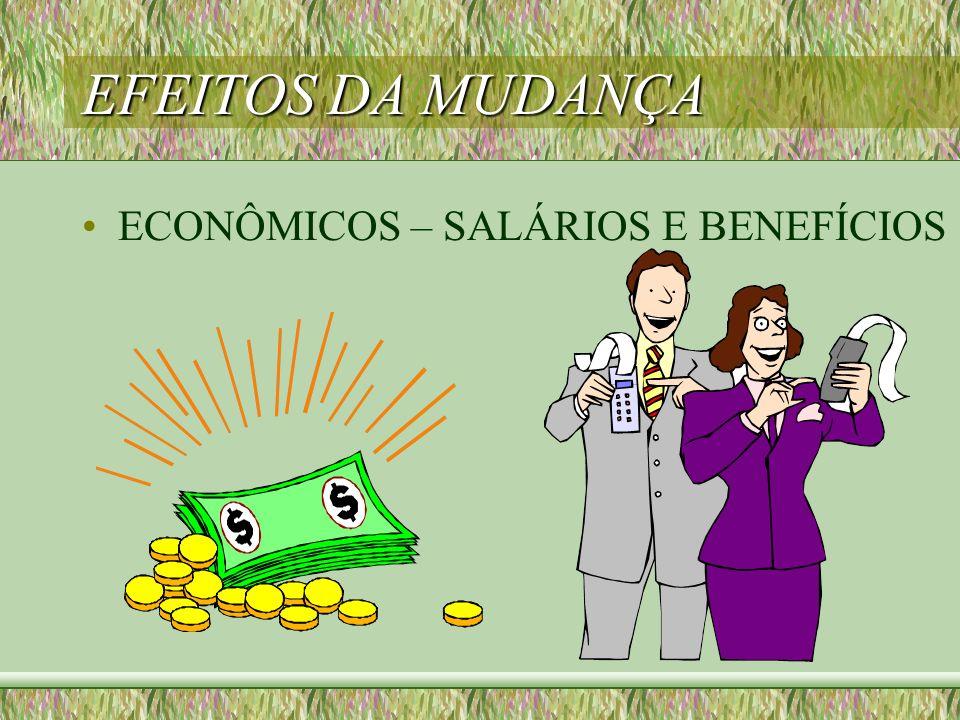 ECONÔMICOS – SALÁRIOS E BENEFÍCIOS
