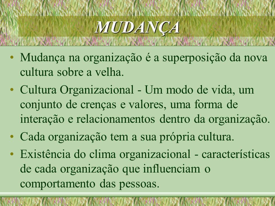 MUDANÇA Mudança na organização é a superposição da nova cultura sobre a velha. Cultura Organizacional - Um modo de vida, um conjunto de crenças e valo