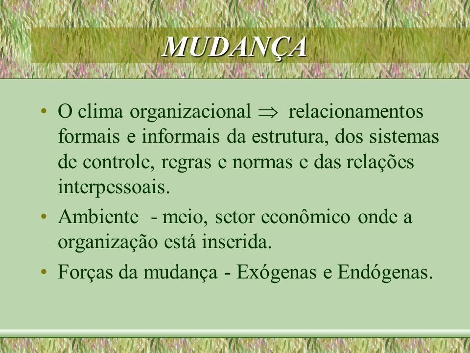 MUDANÇA O clima organizacional relacionamentos formais e informais da estrutura, dos sistemas de controle, regras e normas e das relações interpessoai