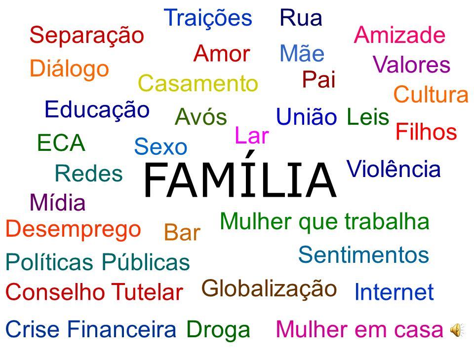 FAMÍLIA Violência Separação Leis Mídia Crise Financeira Bar Globalização Desemprego Rua Internet Políticas Públicas Sentimentos Conselho Tutelar Droga