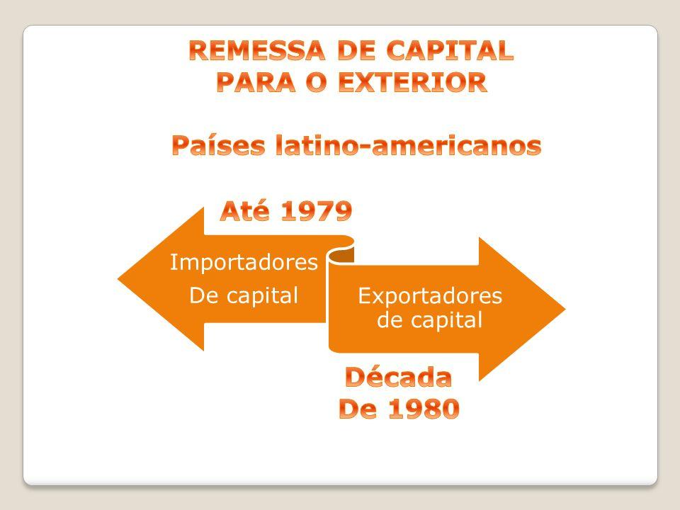 % 1979198019811982198319841990 Crescime nto do PIB 6,89,2-4,50,5-3,55,3- 4,4 Crescime nto do PIB per- capita 4,26,9-6,3- 1,4-5,33,3-6,2 Investime nto/PIB 2223,321,121,216,916,421,5 Inflação77,299,793,5100,3178209,1 1585,2 poupança17,517,216,815,413,616,520,7