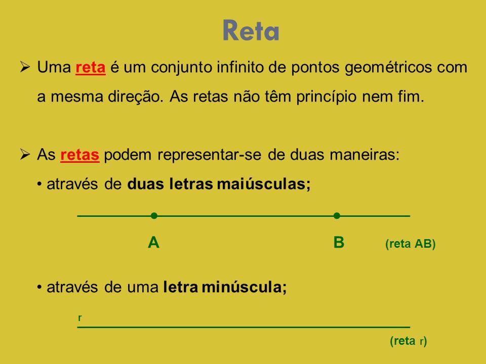 Reta Uma reta é um conjunto infinito de pontos geométricos com a mesma direção. As retas não têm princípio nem fim. As retas podem representar-se de d