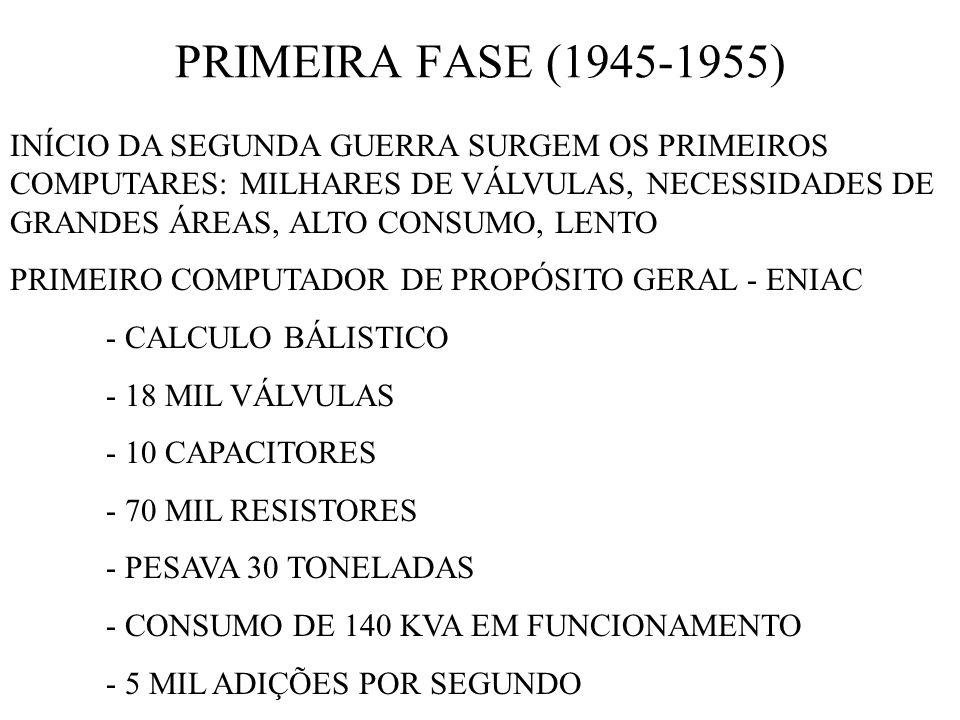 PRIMEIRA FASE (1945-1955) INÍCIO DA SEGUNDA GUERRA SURGEM OS PRIMEIROS COMPUTARES: MILHARES DE VÁLVULAS, NECESSIDADES DE GRANDES ÁREAS, ALTO CONSUMO, LENTO PRIMEIRO COMPUTADOR DE PROPÓSITO GERAL - ENIAC - CALCULO BÁLISTICO - 18 MIL VÁLVULAS - 10 CAPACITORES - 70 MIL RESISTORES - PESAVA 30 TONELADAS - CONSUMO DE 140 KVA EM FUNCIONAMENTO - 5 MIL ADIÇÕES POR SEGUNDO