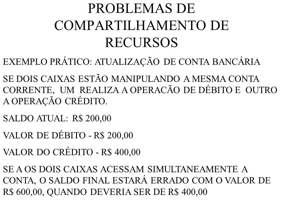 PROBLEMAS DE COMPARTILHAMENTO DE RECURSOS EXEMPLO PRÁTICO: ATUALIZAÇÃO DE CONTA BANCÁRIA SE DOIS CAIXAS ESTÃO MANIPULANDO A MESMA CONTA CORRENTE, UM REALIZA A OPERACÃO DE DÉBITO E OUTRO A OPERAÇÃO CRÉDITO.