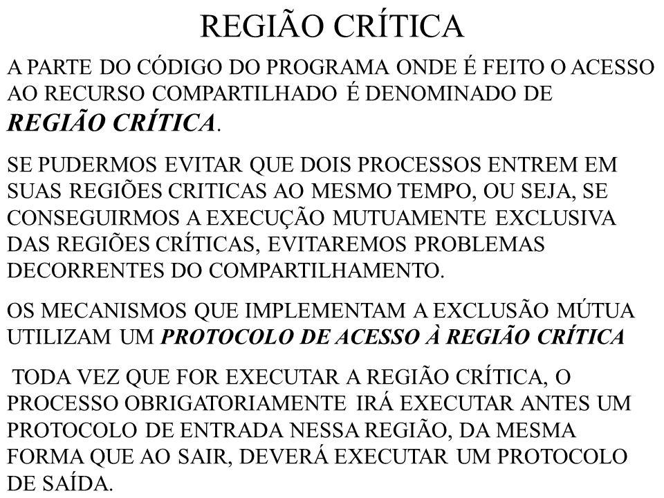 REGIÃO CRÍTICA A PARTE DO CÓDIGO DO PROGRAMA ONDE É FEITO O ACESSO AO RECURSO COMPARTILHADO É DENOMINADO DE REGIÃO CRÍTICA.