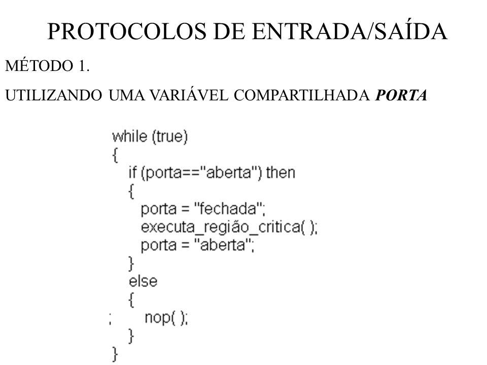 PROTOCOLOS DE ENTRADA/SAÍDA MÉTODO 1. UTILIZANDO UMA VARIÁVEL COMPARTILHADA PORTA