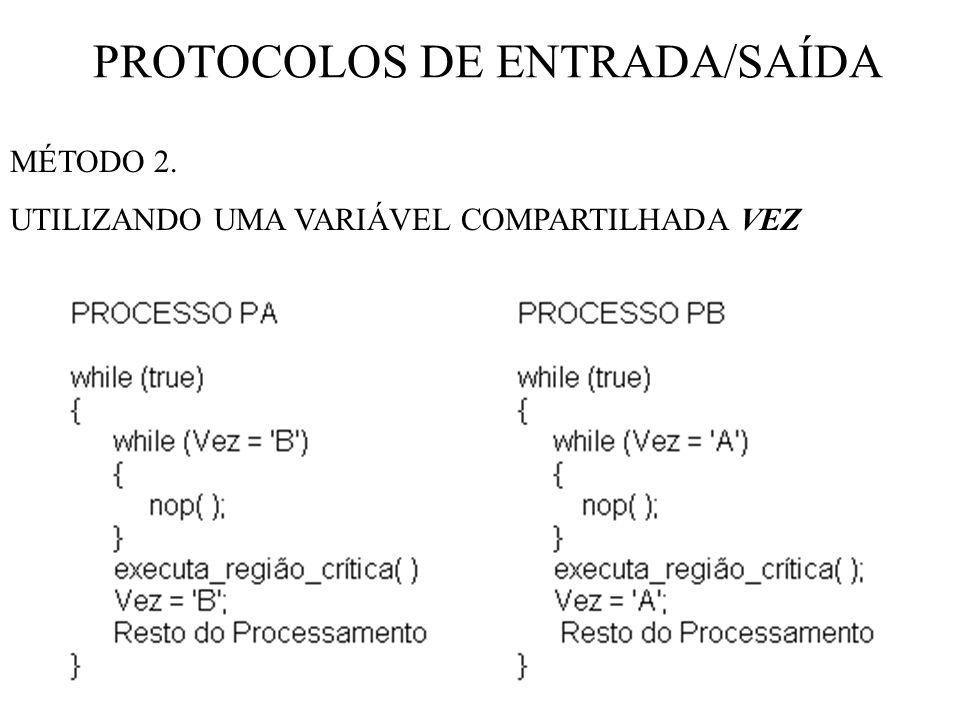 PROTOCOLOS DE ENTRADA/SAÍDA MÉTODO 2. UTILIZANDO UMA VARIÁVEL COMPARTILHADA VEZ