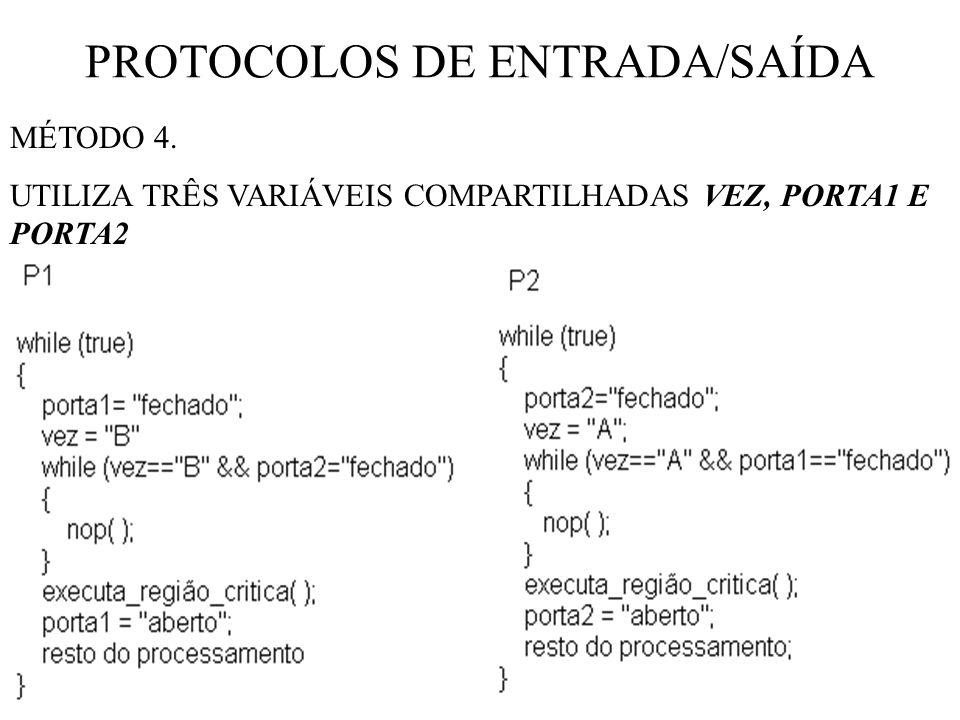 PROTOCOLOS DE ENTRADA/SAÍDA MÉTODO 4. UTILIZA TRÊS VARIÁVEIS COMPARTILHADAS VEZ, PORTA1 E PORTA2