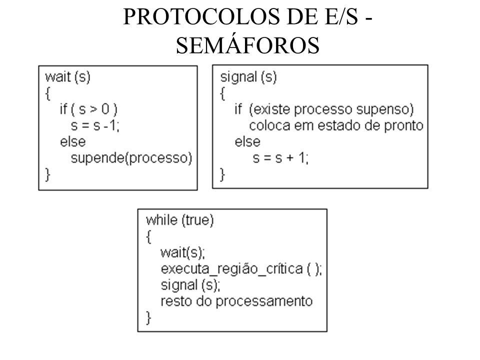 PROTOCOLOS DE E/S - SEMÁFOROS