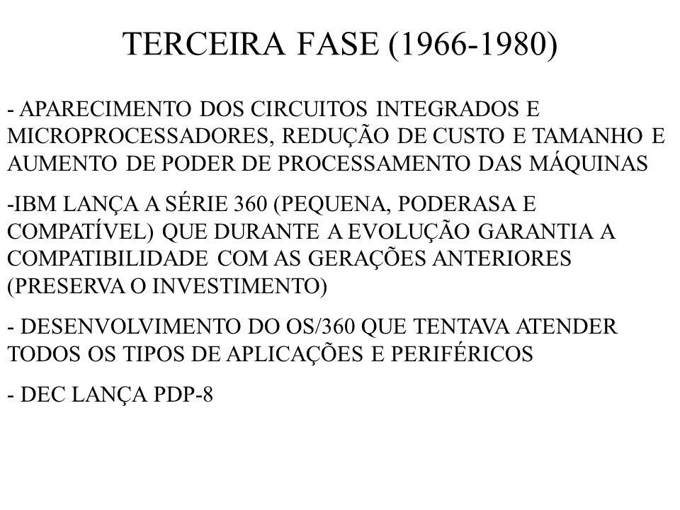 TERCEIRA FASE (1966-1980) - APARECIMENTO DOS CIRCUITOS INTEGRADOS E MICROPROCESSADORES, REDUÇÃO DE CUSTO E TAMANHO E AUMENTO DE PODER DE PROCESSAMENTO DAS MÁQUINAS -IBM LANÇA A SÉRIE 360 (PEQUENA, PODERASA E COMPATÍVEL) QUE DURANTE A EVOLUÇÃO GARANTIA A COMPATIBILIDADE COM AS GERAÇÕES ANTERIORES (PRESERVA O INVESTIMENTO) - DESENVOLVIMENTO DO OS/360 QUE TENTAVA ATENDER TODOS OS TIPOS DE APLICAÇÕES E PERIFÉRICOS - DEC LANÇA PDP-8