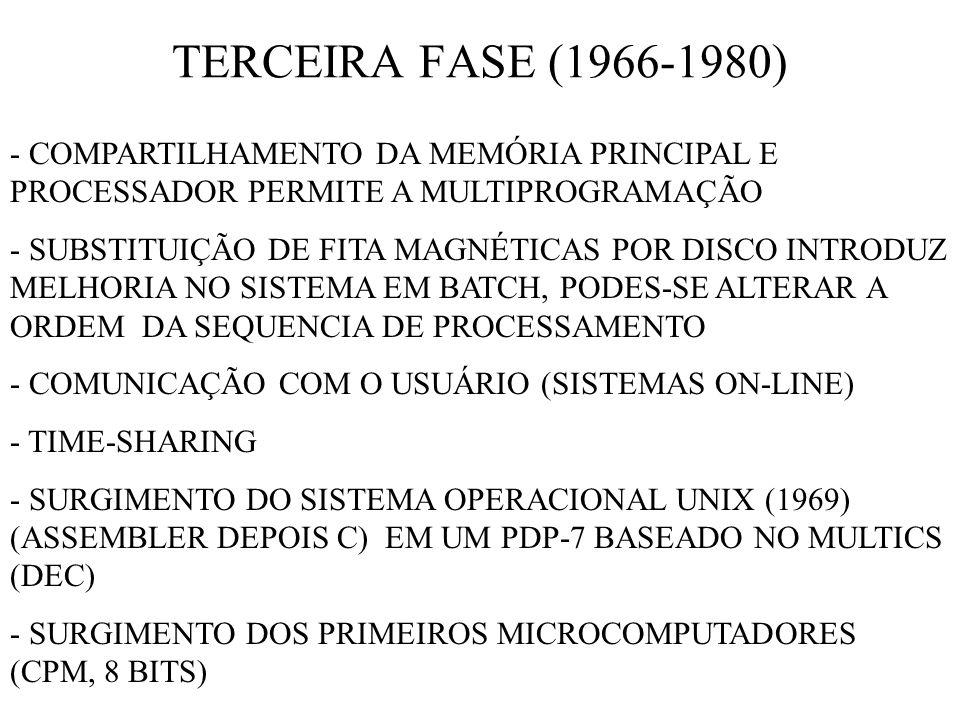 TERCEIRA FASE (1966-1980) - COMPARTILHAMENTO DA MEMÓRIA PRINCIPAL E PROCESSADOR PERMITE A MULTIPROGRAMAÇÃO - SUBSTITUIÇÃO DE FITA MAGNÉTICAS POR DISCO INTRODUZ MELHORIA NO SISTEMA EM BATCH, PODES-SE ALTERAR A ORDEM DA SEQUENCIA DE PROCESSAMENTO - COMUNICAÇÃO COM O USUÁRIO (SISTEMAS ON-LINE) - TIME-SHARING - SURGIMENTO DO SISTEMA OPERACIONAL UNIX (1969) (ASSEMBLER DEPOIS C) EM UM PDP-7 BASEADO NO MULTICS (DEC) - SURGIMENTO DOS PRIMEIROS MICROCOMPUTADORES (CPM, 8 BITS)