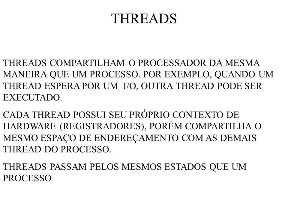 THREADS THREADS COMPARTILHAM O PROCESSADOR DA MESMA MANEIRA QUE UM PROCESSO.