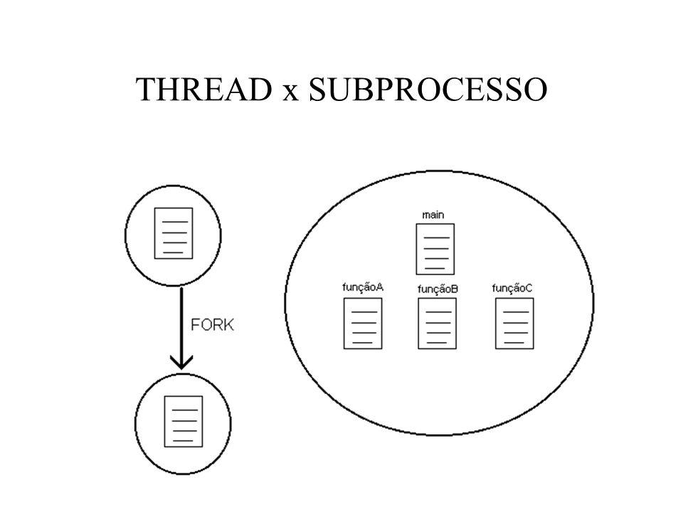 THREAD x SUBPROCESSO
