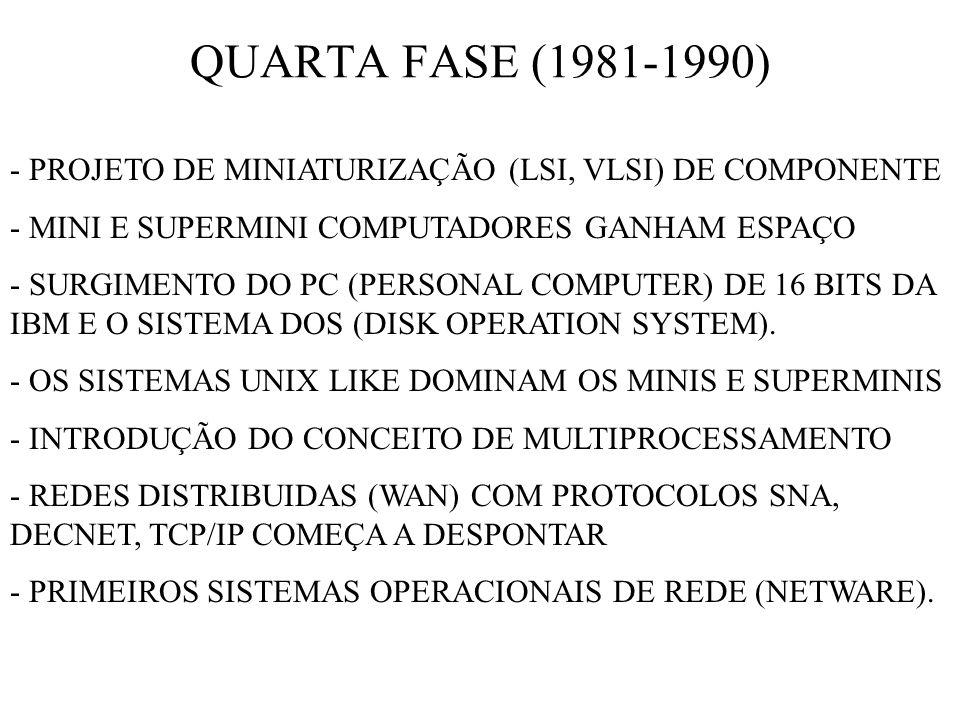 QUARTA FASE (1981-1990) - PROJETO DE MINIATURIZAÇÃO (LSI, VLSI) DE COMPONENTE - MINI E SUPERMINI COMPUTADORES GANHAM ESPAÇO - SURGIMENTO DO PC (PERSONAL COMPUTER) DE 16 BITS DA IBM E O SISTEMA DOS (DISK OPERATION SYSTEM).