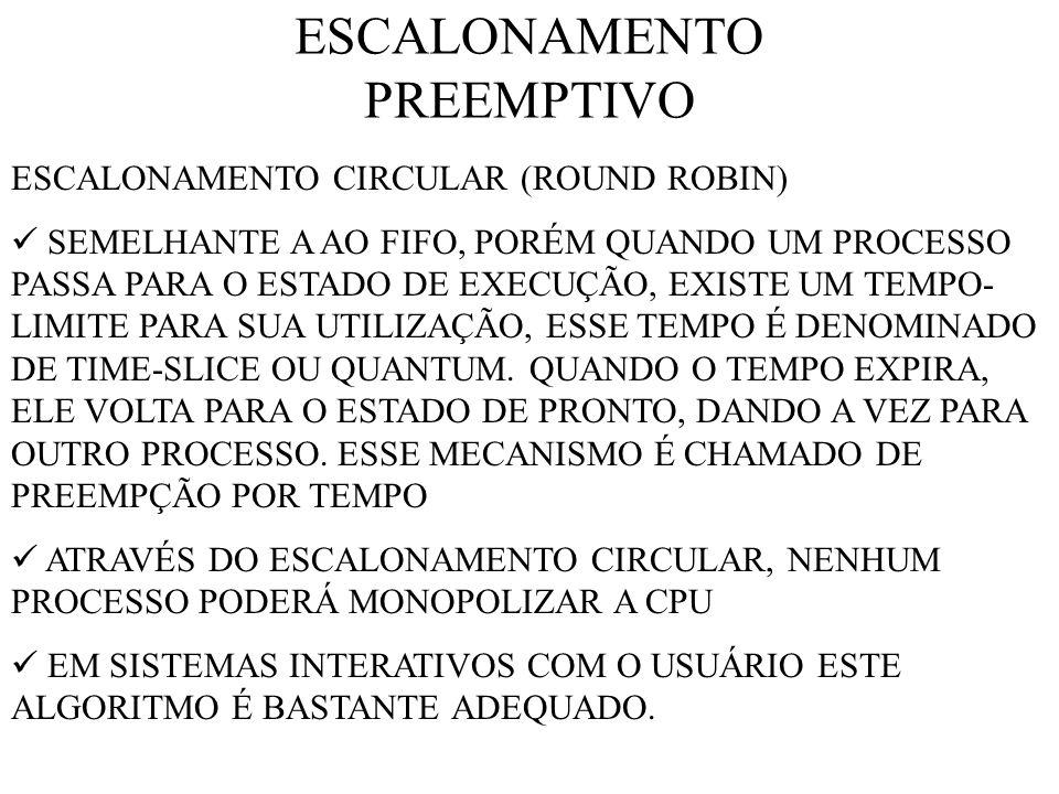 ESCALONAMENTO PREEMPTIVO ESCALONAMENTO CIRCULAR (ROUND ROBIN) SEMELHANTE A AO FIFO, PORÉM QUANDO UM PROCESSO PASSA PARA O ESTADO DE EXECUÇÃO, EXISTE U