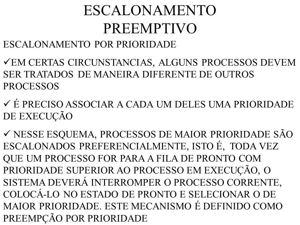 ESCALONAMENTO PREEMPTIVO ESCALONAMENTO POR PRIORIDADE EM CERTAS CIRCUNSTANCIAS, ALGUNS PROCESSOS DEVEM SER TRATADOS DE MANEIRA DIFERENTE DE OUTROS PROCESSOS É PRECISO ASSOCIAR A CADA UM DELES UMA PRIORIDADE DE EXECUÇÃO NESSE ESQUEMA, PROCESSOS DE MAIOR PRIORIDADE SÃO ESCALONADOS PREFERENCIALMENTE, ISTO É, TODA VEZ QUE UM PROCESSO FOR PARA A FILA DE PRONTO COM PRIORIDADE SUPERIOR AO PROCESSO EM EXECUÇÃO, O SISTEMA DEVERÁ INTERROMPER O PROCESSO CORRENTE, COLOCÁ-LO NO ESTADO DE PRONTO E SELECIONAR O DE MAIOR PRIORIDADE.