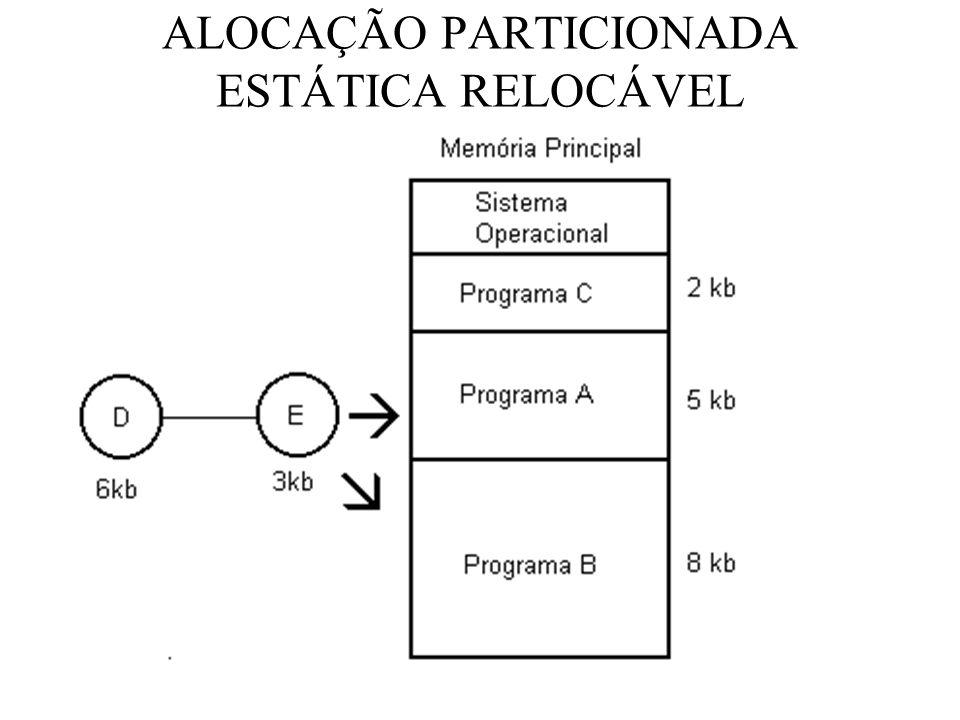 ALOCAÇÃO PARTICIONADA ESTÁTICA RELOCÁVEL