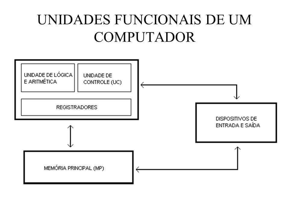 UNIDADES FUNCIONAIS DE UM COMPUTADOR