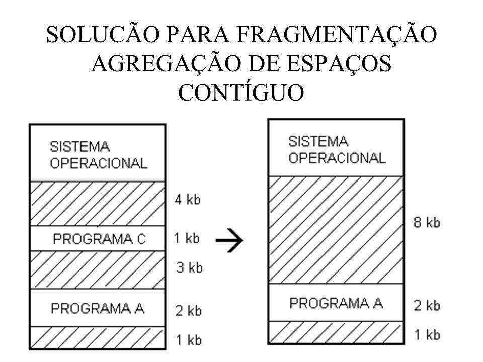 SOLUCÃO PARA FRAGMENTAÇÃO AGREGAÇÃO DE ESPAÇOS CONTÍGUO