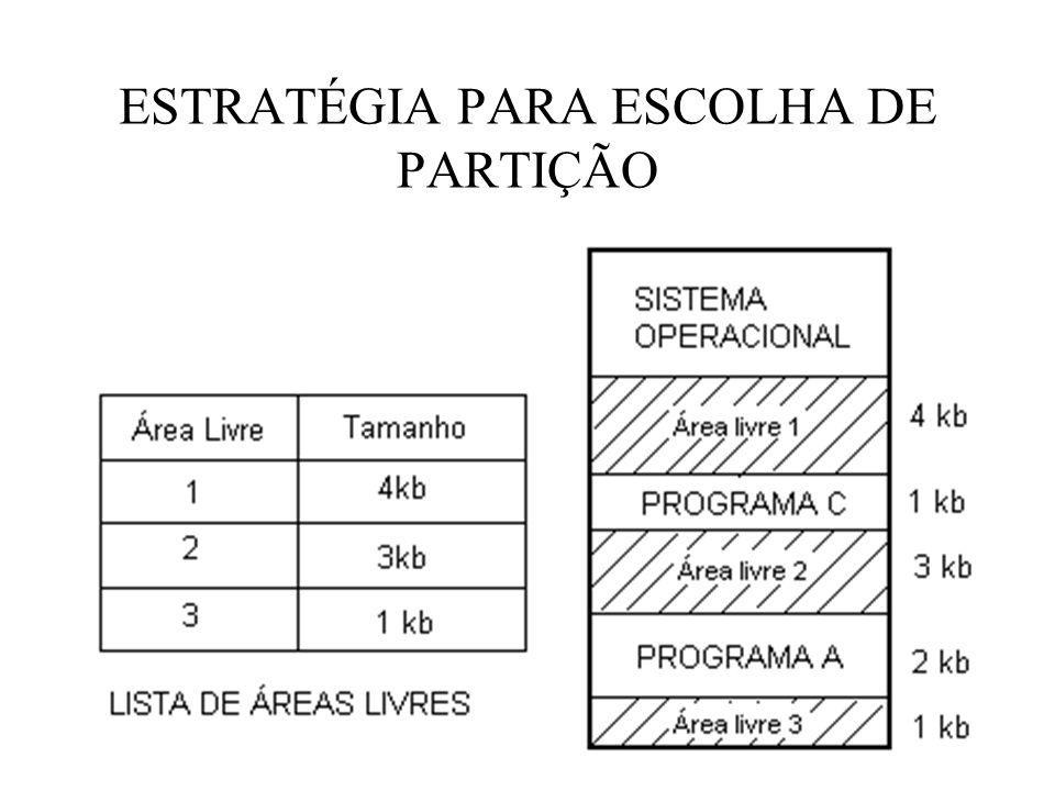 ESTRATÉGIA PARA ESCOLHA DE PARTIÇÃO