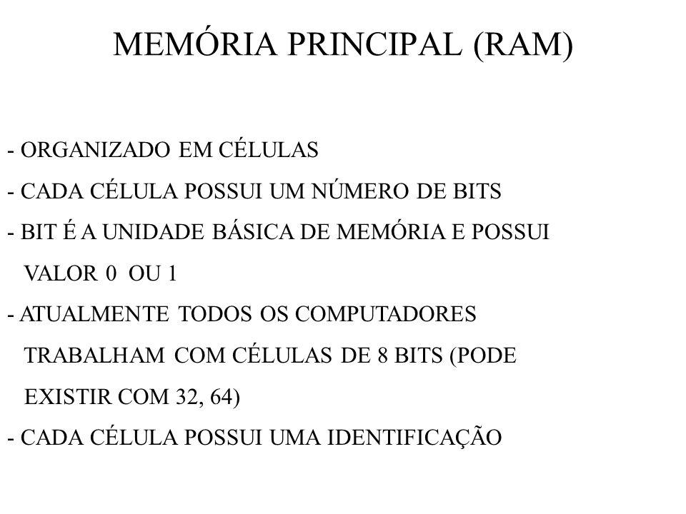MEMÓRIA PRINCIPAL (RAM) - ORGANIZADO EM CÉLULAS - CADA CÉLULA POSSUI UM NÚMERO DE BITS - BIT É A UNIDADE BÁSICA DE MEMÓRIA E POSSUI VALOR 0 OU 1 - ATUALMENTE TODOS OS COMPUTADORES TRABALHAM COM CÉLULAS DE 8 BITS (PODE EXISTIR COM 32, 64) - CADA CÉLULA POSSUI UMA IDENTIFICAÇÃO