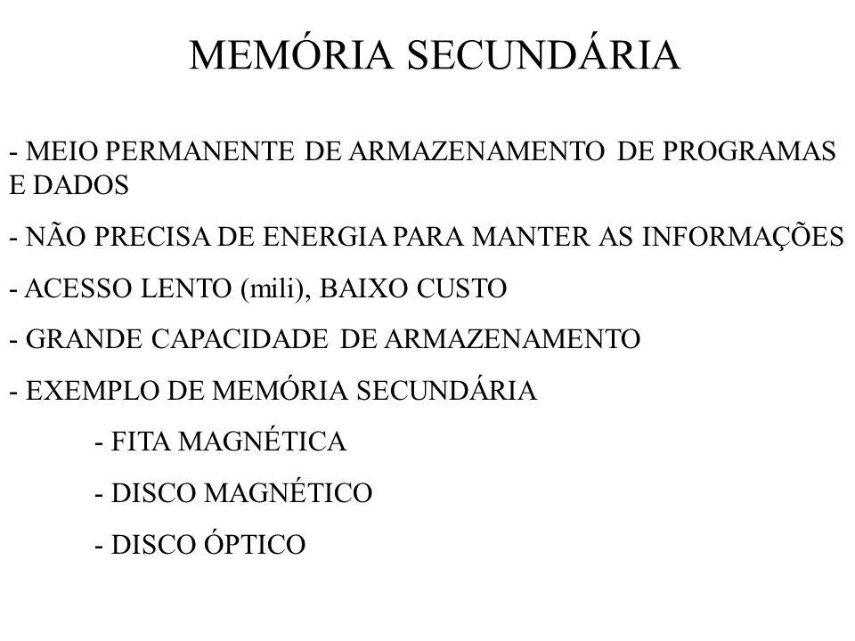 MEMÓRIA SECUNDÁRIA - MEIO PERMANENTE DE ARMAZENAMENTO DE PROGRAMAS E DADOS - NÃO PRECISA DE ENERGIA PARA MANTER AS INFORMAÇÕES - ACESSO LENTO (mili), BAIXO CUSTO - GRANDE CAPACIDADE DE ARMAZENAMENTO - EXEMPLO DE MEMÓRIA SECUNDÁRIA - FITA MAGNÉTICA - DISCO MAGNÉTICO - DISCO ÓPTICO